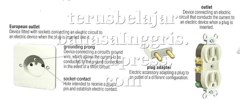 Terus belajar bahasa inggris bahasa inggris stop kontak for Visual merriam webster